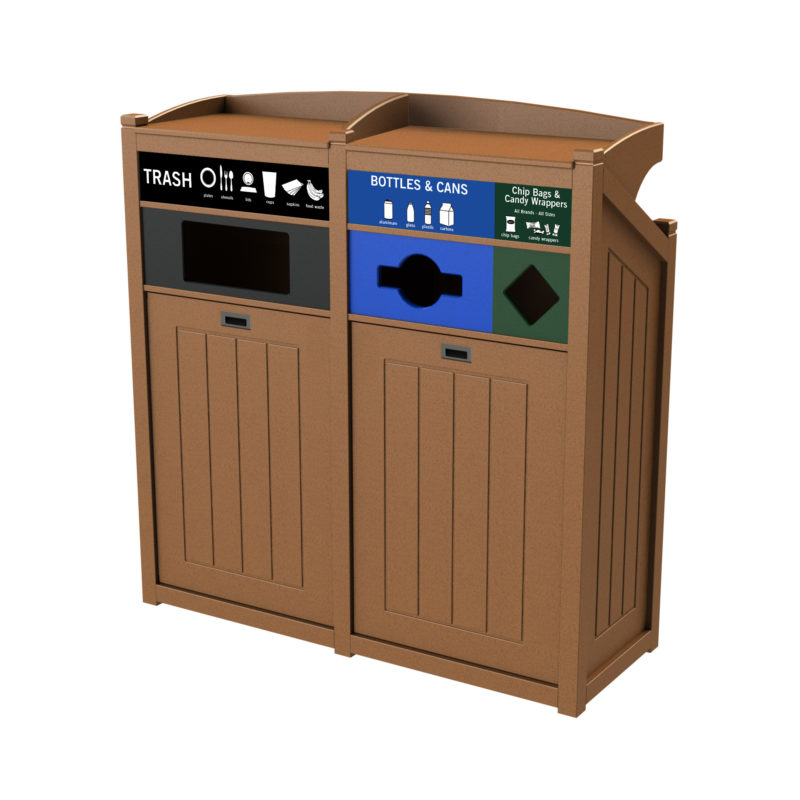 Recreational Facilities And Parks Waste And Recycling