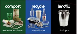 Using facility-specific images help people choose where to toss their waste.