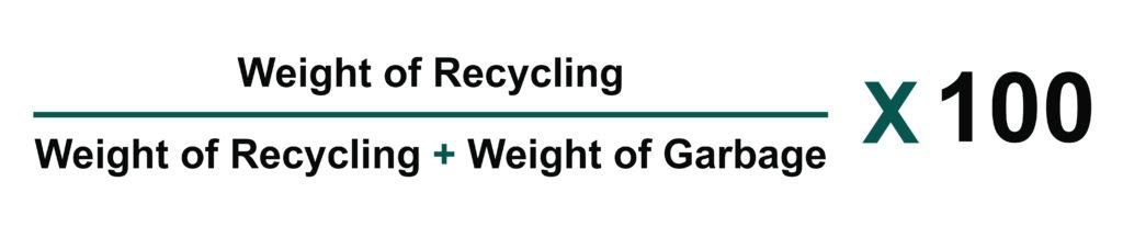 Diversion Rate Formula for Waste Audit