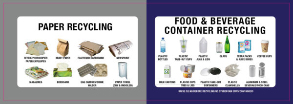 Recycling Graphics, Paper Recycling, Food Beverages Container Recycling, Facility Management