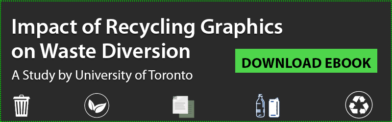 Recycling Graphics, Recycling Posters, University of Toronto, Recycling and Waste containers, Recycling bin, Compost