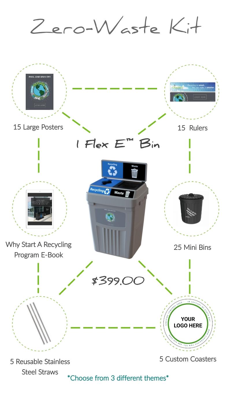Earth-Day-Zero-Waste-Kit (1)