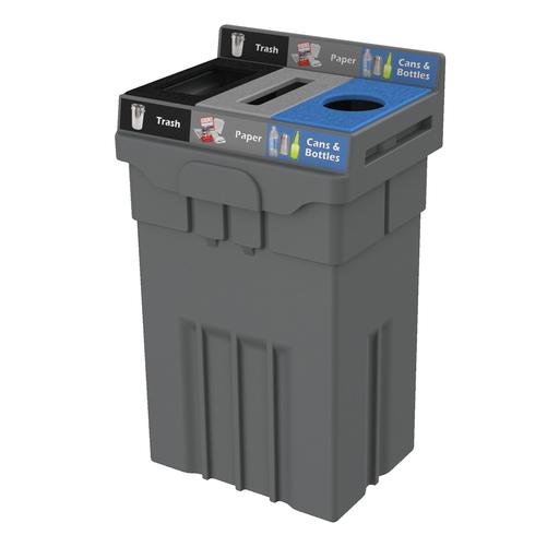 is recyclen schadelijk voor het milieu